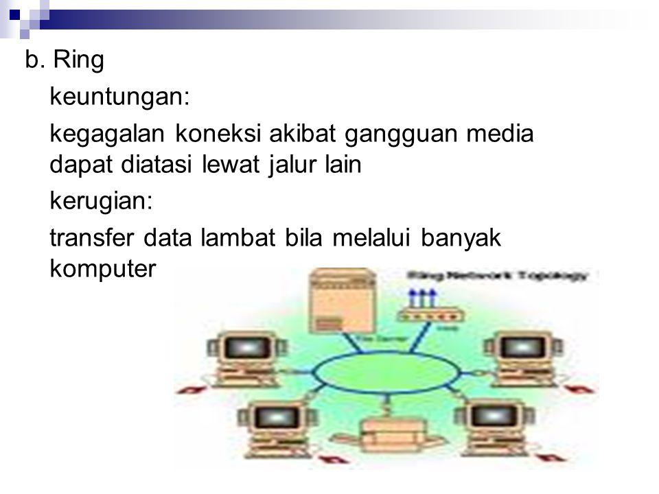 b. Ring keuntungan: kegagalan koneksi akibat gangguan media dapat diatasi lewat jalur lain kerugian: transfer data lambat bila melalui banyak komputer