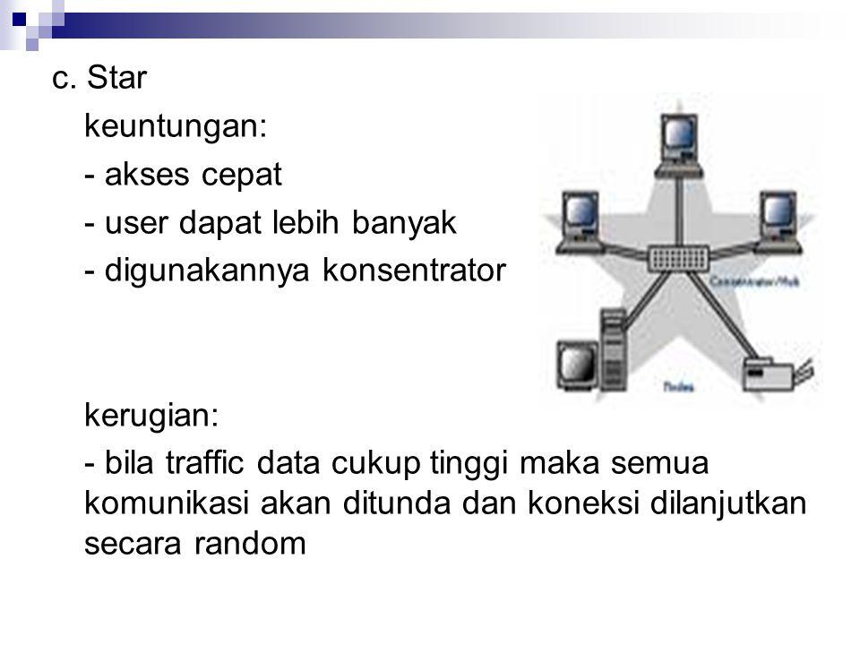 c. Star keuntungan: - akses cepat - user dapat lebih banyak - digunakannya konsentrator kerugian: - bila traffic data cukup tinggi maka semua komunika