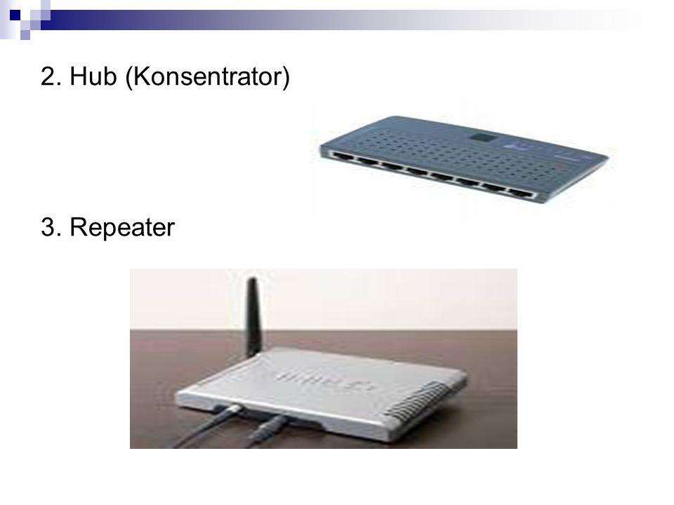 2. Hub (Konsentrator) 3. Repeater