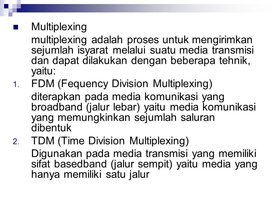 Multiplexing multiplexing adalah proses untuk mengirimkan sejumlah isyarat melalui suatu media transmisi dan dapat dilakukan dengan beberapa tehnik, y