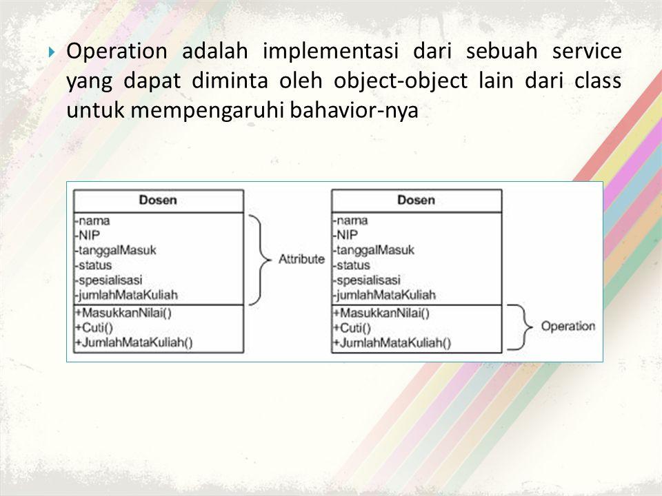  Operation adalah implementasi dari sebuah service yang dapat diminta oleh object-object lain dari class untuk mempengaruhi bahavior-nya