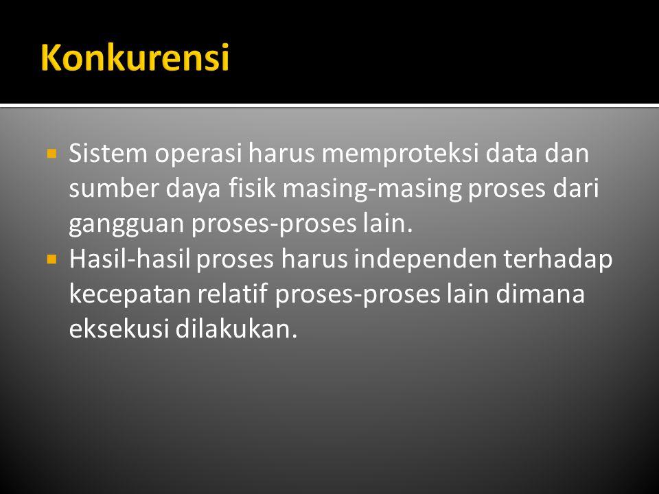  Sistem operasi harus memproteksi data dan sumber daya fisik masing-masing proses dari gangguan proses-proses lain.  Hasil-hasil proses harus indepe