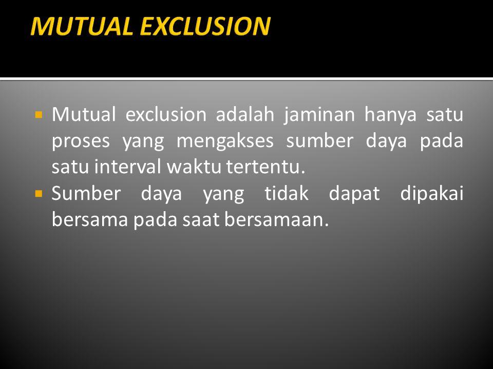  Mutual exclusion adalah jaminan hanya satu proses yang mengakses sumber daya pada satu interval waktu tertentu.  Sumber daya yang tidak dapat dipak
