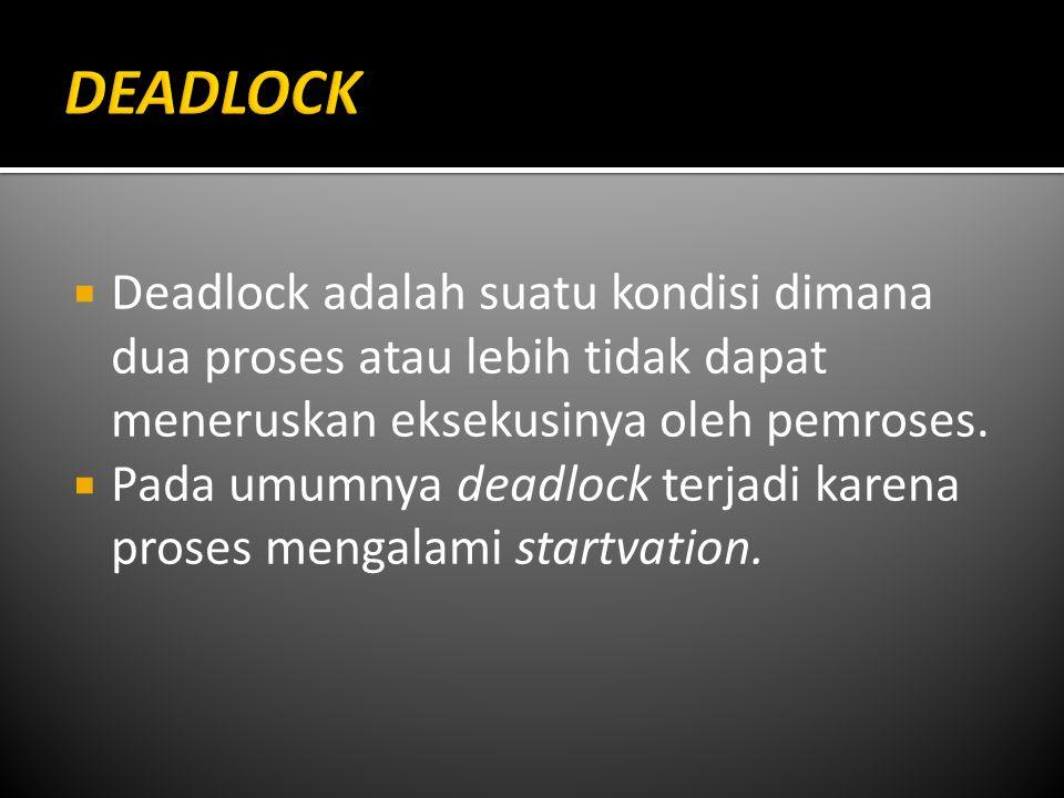  Deadlock adalah suatu kondisi dimana dua proses atau lebih tidak dapat meneruskan eksekusinya oleh pemroses.  Pada umumnya deadlock terjadi karena