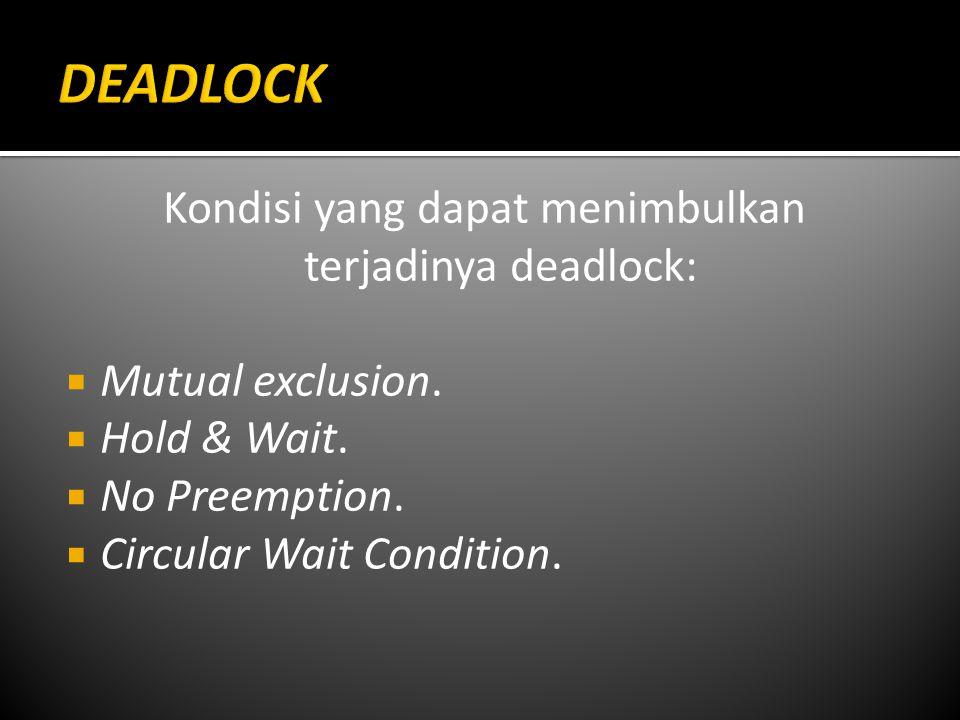 Kondisi yang dapat menimbulkan terjadinya deadlock:  Mutual exclusion.  Hold & Wait.  No Preemption.  Circular Wait Condition.