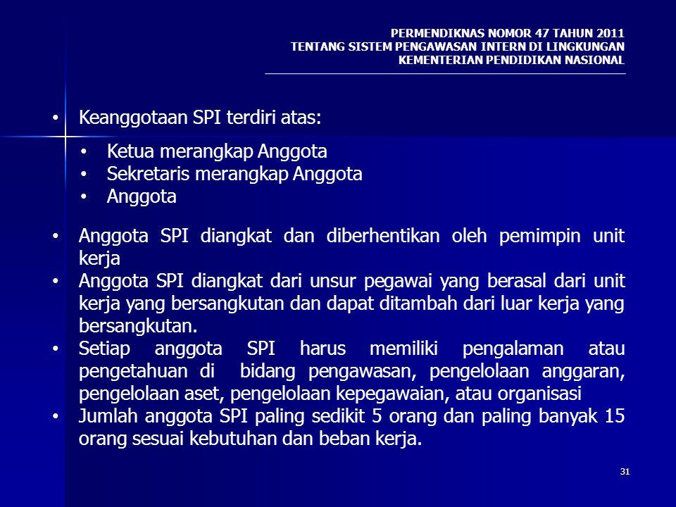 31 PERMENDIKNAS NOMOR 47 TAHUN 2011 TENTANG SISTEM PENGAWASAN INTERN DI LINGKUNGAN KEMENTERIAN PENDIDIKAN NASIONAL Keanggotaan SPI terdiri atas: Anggo