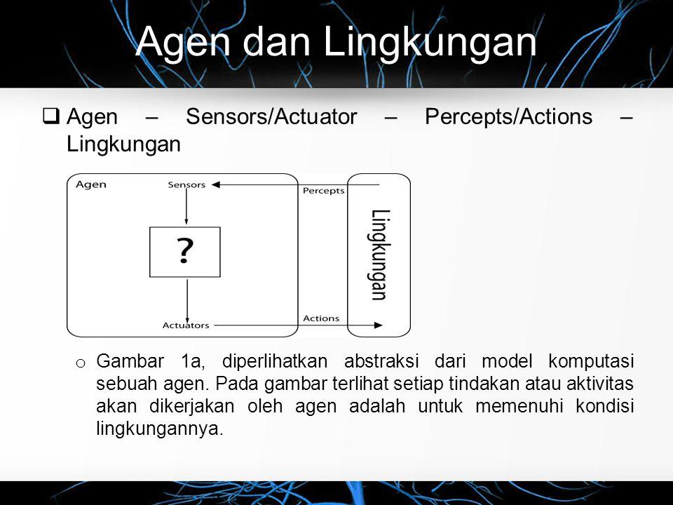 Agen dan Lingkungan  Agen – Sensors/Actuator – Percepts/Actions (Event, Benefits, Goals, Plans) – Lingkungan o Gambar 1b, diperlihatkan komponen internal dari sebuah model agen BDI (belief-desire-intention) yang memiliki : 1.events (pemacu indera), 2.beliefs (pengetahuan), 3.actions (tindakan), 4.goals (tujuan), 5.dan plans (agenda dan rencana).