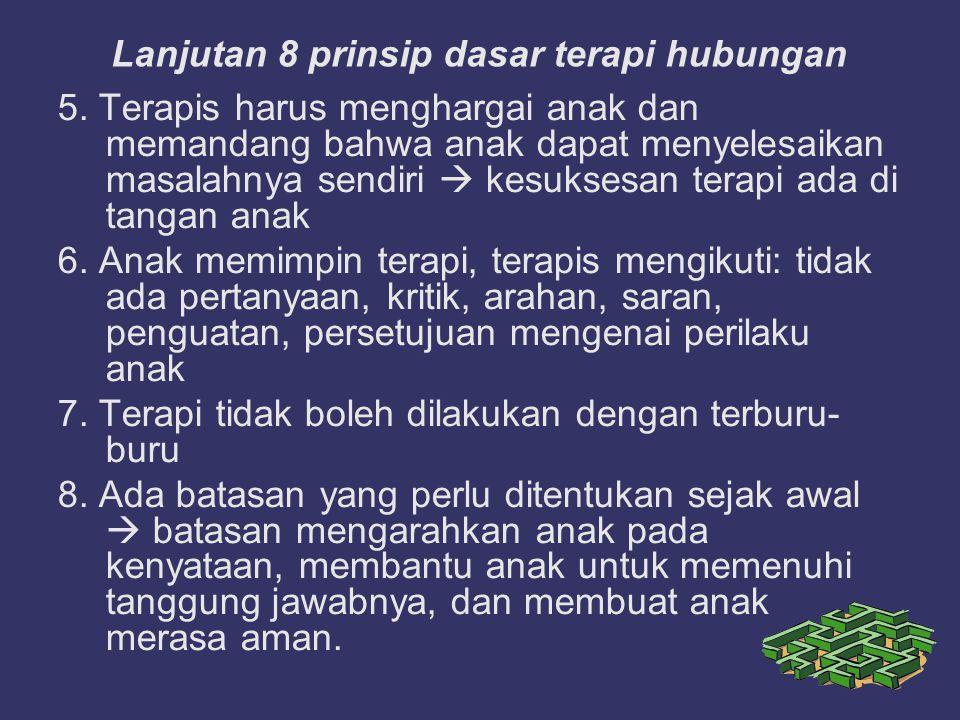 Lanjutan 8 prinsip dasar terapi hubungan 5.