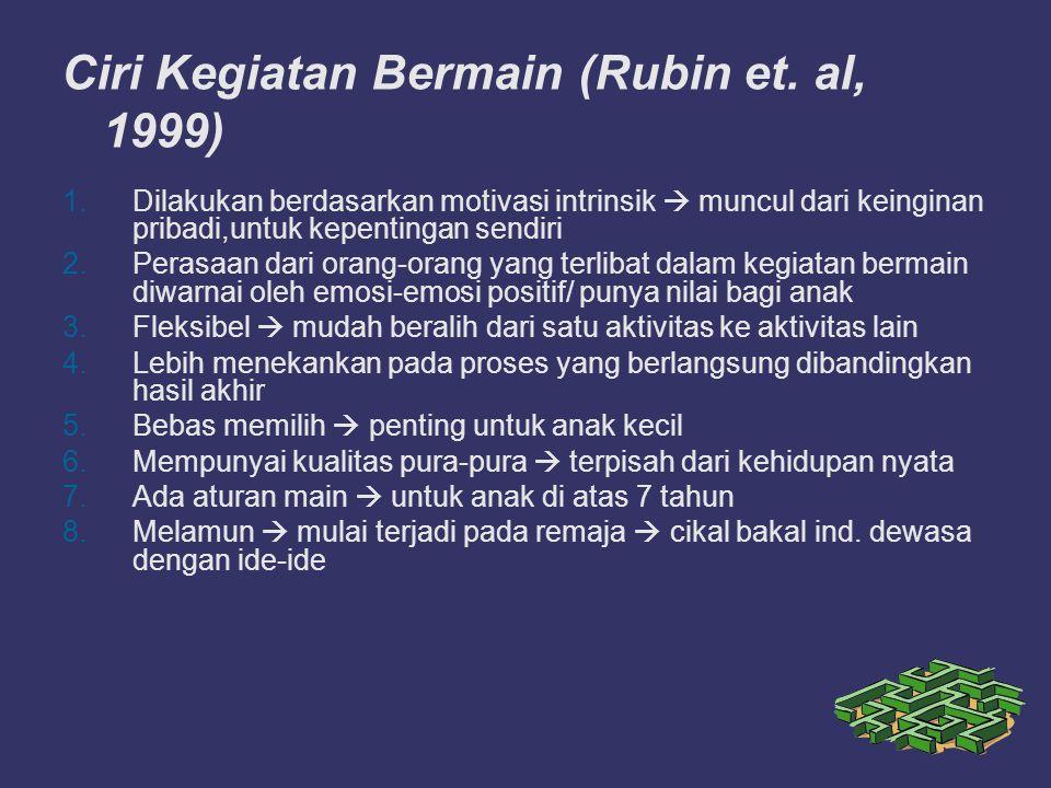 Ciri Kegiatan Bermain (Rubin et.