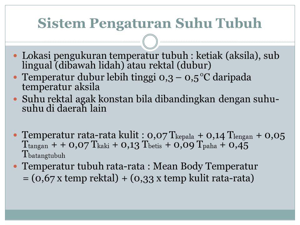 Sistem Pengaturan Suhu Tubuh Lokasi pengukuran temperatur tubuh : ketiak (aksila), sub lingual (dibawah lidah) atau rektal (dubur) Temperatur dubur le