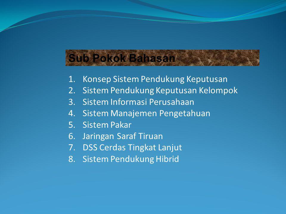 1.Konsep Sistem Pendukung Keputusan 2.Sistem Pendukung Keputusan Kelompok 3.Sistem Informasi Perusahaan 4.Sistem Manajemen Pengetahuan 5.Sistem Pakar