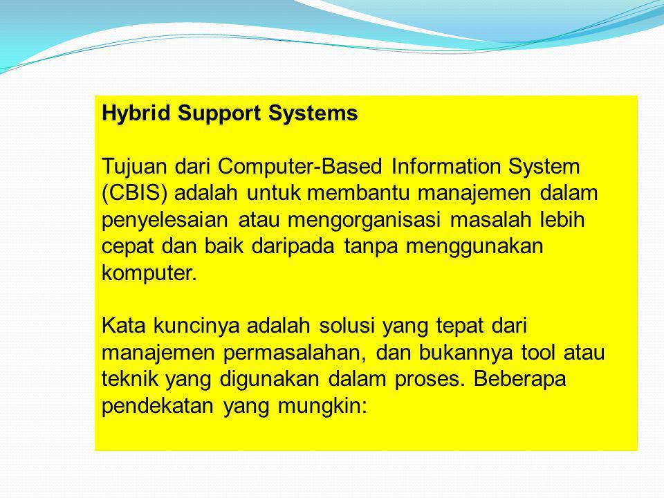 Hybrid Support Systems Tujuan dari Computer-Based Information System (CBIS) adalah untuk membantu manajemen dalam penyelesaian atau mengorganisasi mas