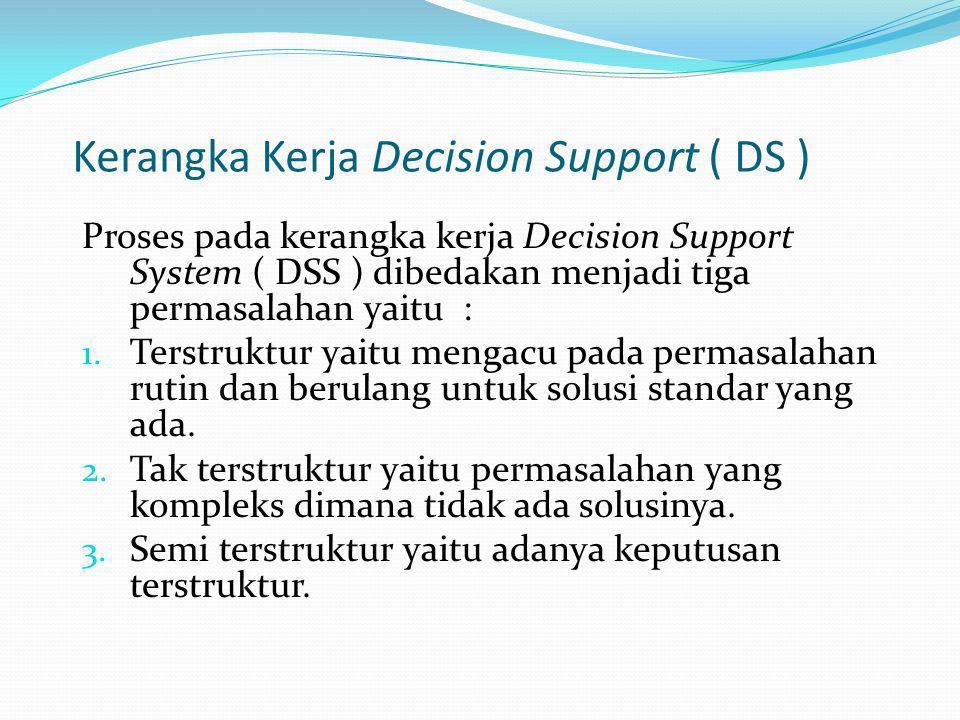 Kerangka Kerja Decision Support ( DS ) Proses pada kerangka kerja Decision Support System ( DSS ) dibedakan menjadi tiga permasalahan yaitu : 1. Terst