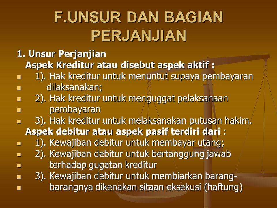 HAPUSNYA PERJANJIAN (ps.1381 KUHPerdata) 1.Karena pembayaran; 2.