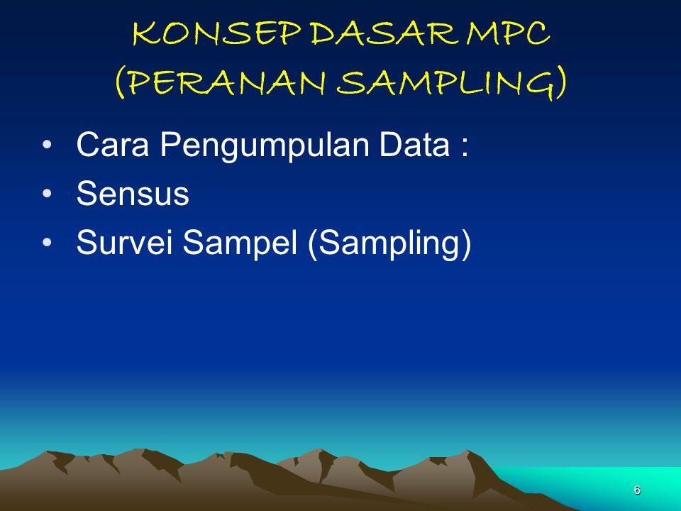 6 KONSEP DASAR MPC (PERANAN SAMPLING) Cara Pengumpulan Data : Sensus Survei Sampel (Sampling)