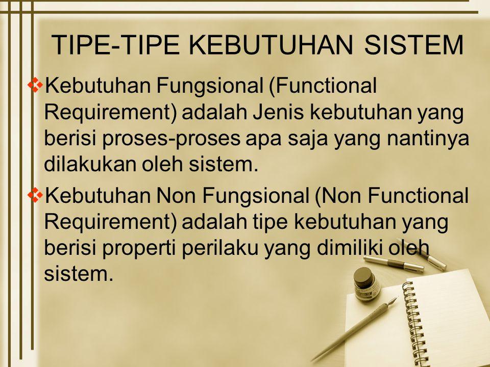 TIPE-TIPE KEBUTUHAN SISTEM KKebutuhan Fungsional (Functional Requirement) adalah Jenis kebutuhan yang berisi proses-proses apa saja yang nantinya dilakukan oleh sistem.