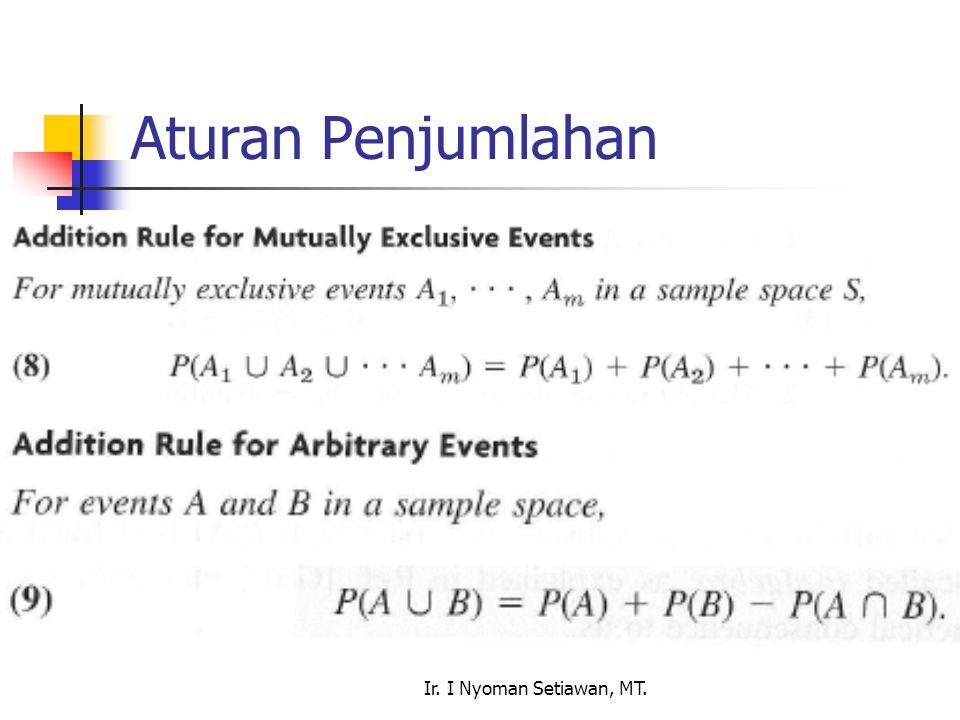 Ir. I Nyoman Setiawan, MT. Aturan Penjumlahan