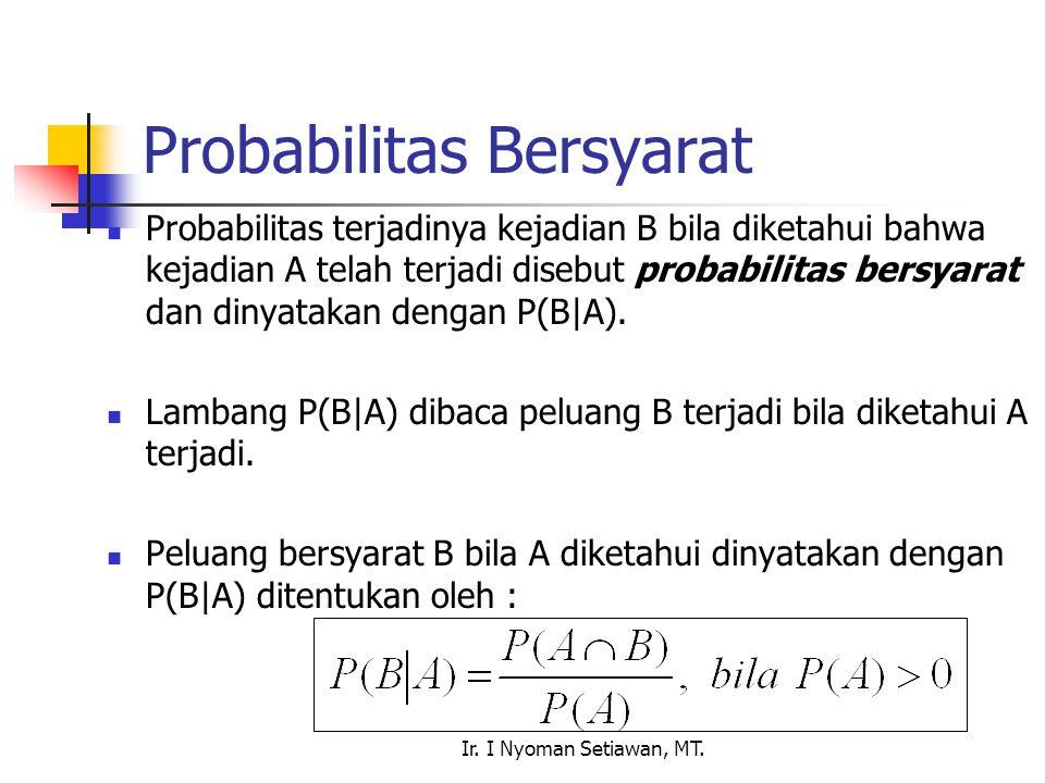Ir. I Nyoman Setiawan, MT. Probabilitas Bersyarat Probabilitas terjadinya kejadian B bila diketahui bahwa kejadian A telah terjadi disebut probabilita
