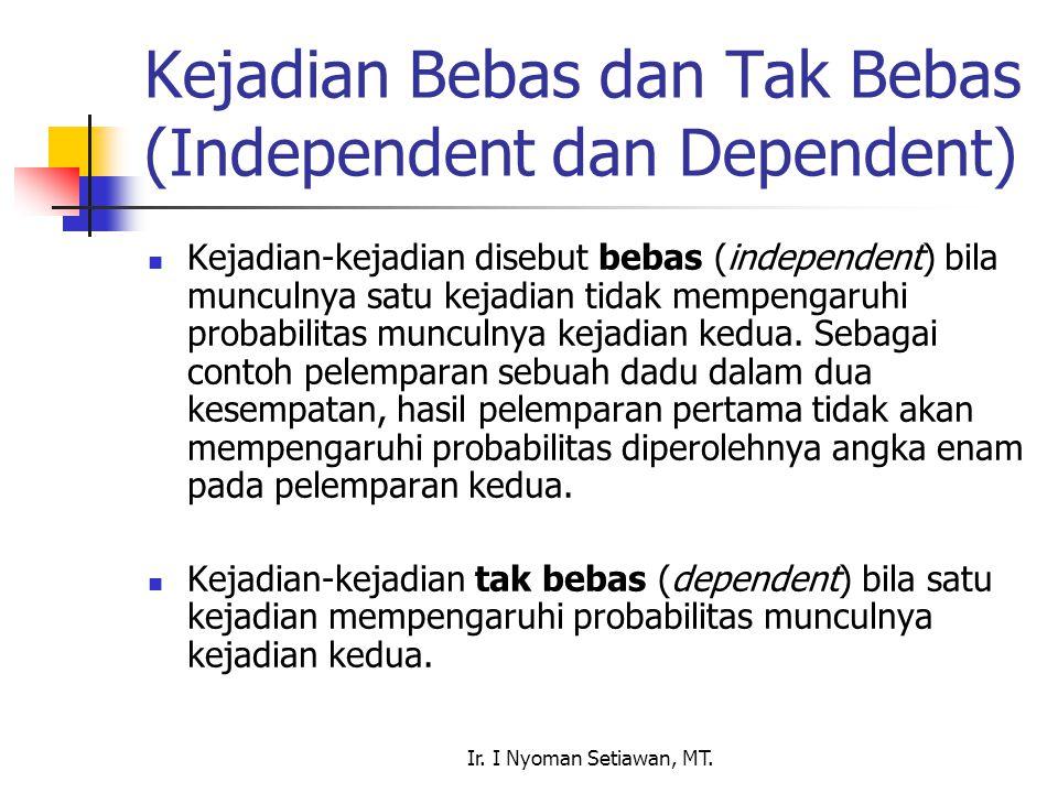Ir. I Nyoman Setiawan, MT. Kejadian Bebas dan Tak Bebas (Independent dan Dependent) Kejadian-kejadian disebut bebas (independent) bila munculnya satu