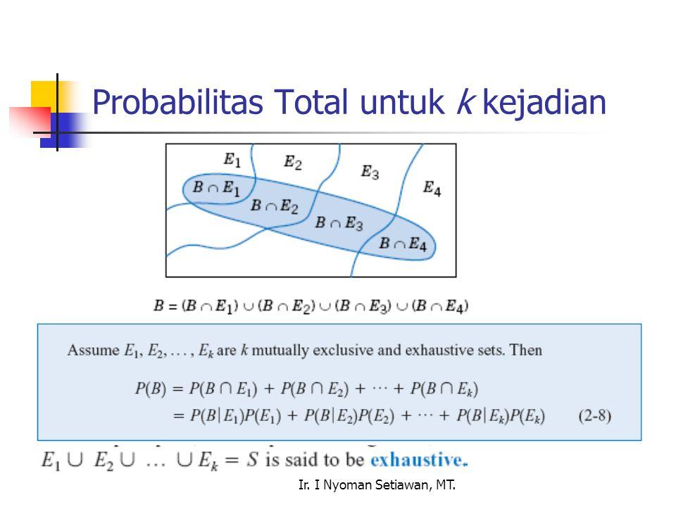 Ir. I Nyoman Setiawan, MT. Probabilitas Total untuk k kejadian