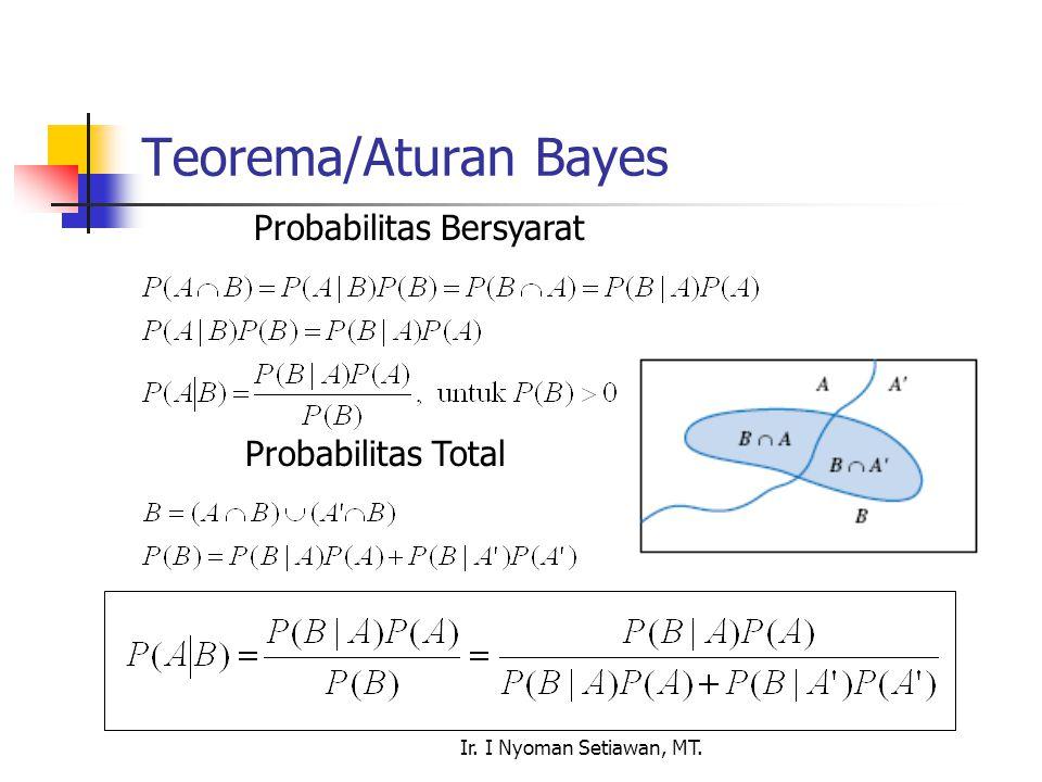 Ir. I Nyoman Setiawan, MT. Teorema/Aturan Bayes Probabilitas Bersyarat Probabilitas Total