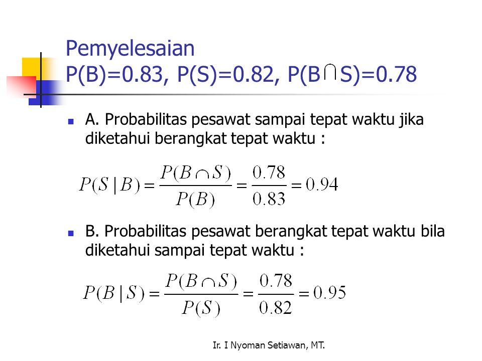 Ir. I Nyoman Setiawan, MT. Pemyelesaian P(B)=0.83, P(S)=0.82, P(B S)=0.78 A. Probabilitas pesawat sampai tepat waktu jika diketahui berangkat tepat wa