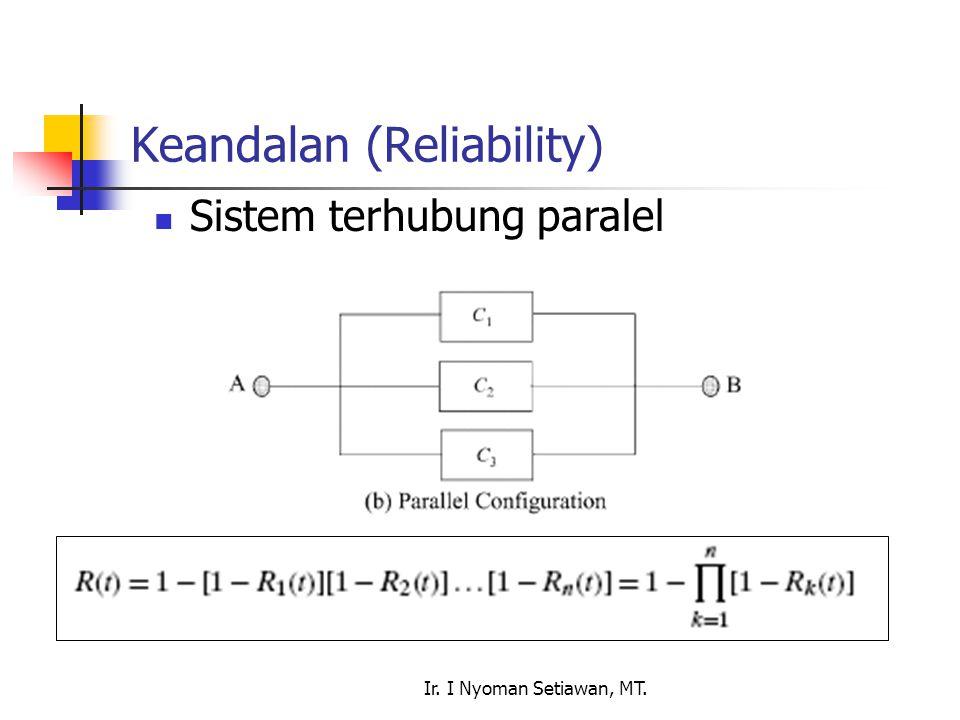 Keandalan (Reliability) Sistem terhubung paralel