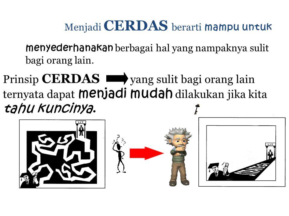 Menjadi CERDAS berarti mampu untuk Prinsip CERDAS yang sulit bagi orang lain ternyata dapat menjadi mudah dilakukan jika kita tahu kuncinya.