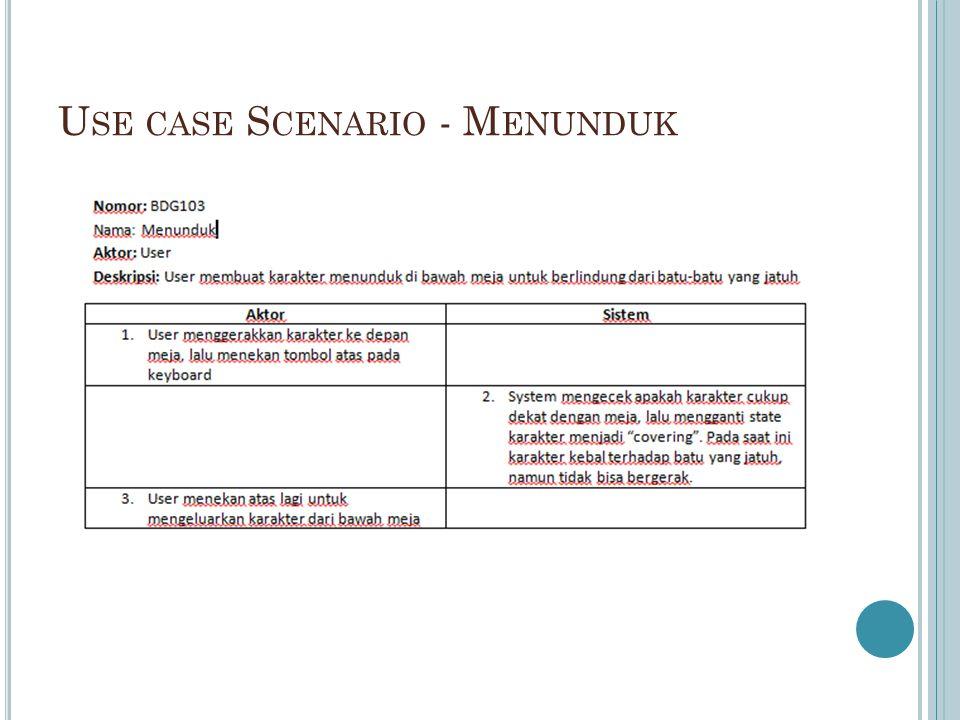 U SE CASE S CENARIO - M ENUNDUK