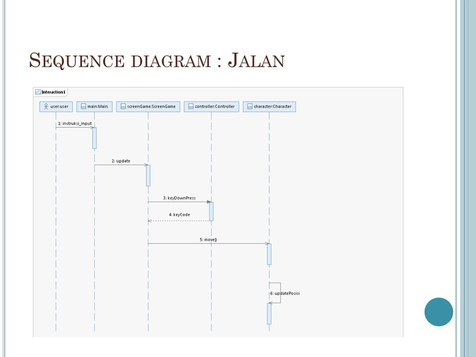 S EQUENCE DIAGRAM : J ALAN