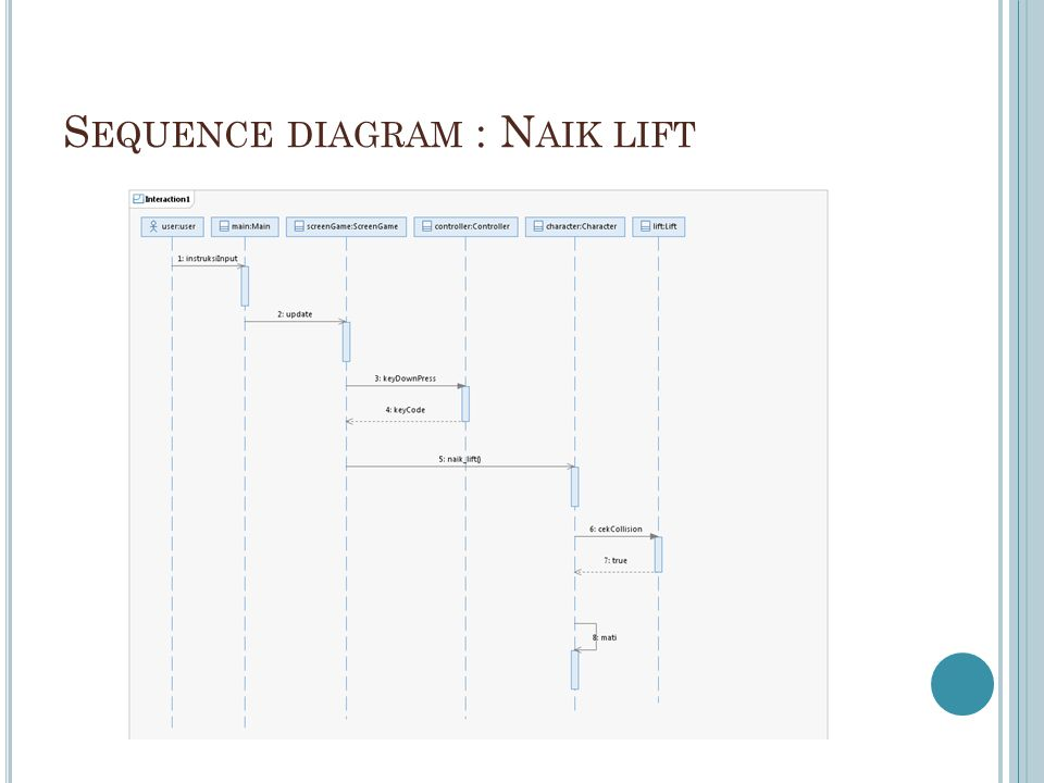 S EQUENCE DIAGRAM : N AIK LIFT