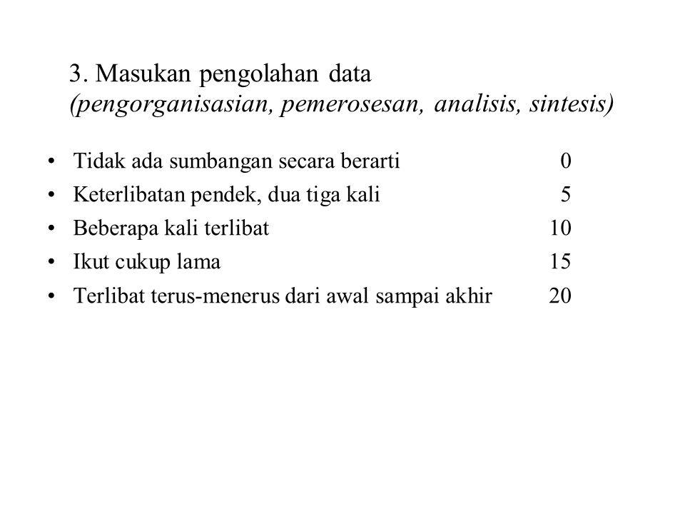 2. Masukan fisik (penataan peranti, serta pengamatan, pengumpulan, perekaman, dan penyarian data) Tidak pernah terlibat secara berarti0 Terlibat tidak