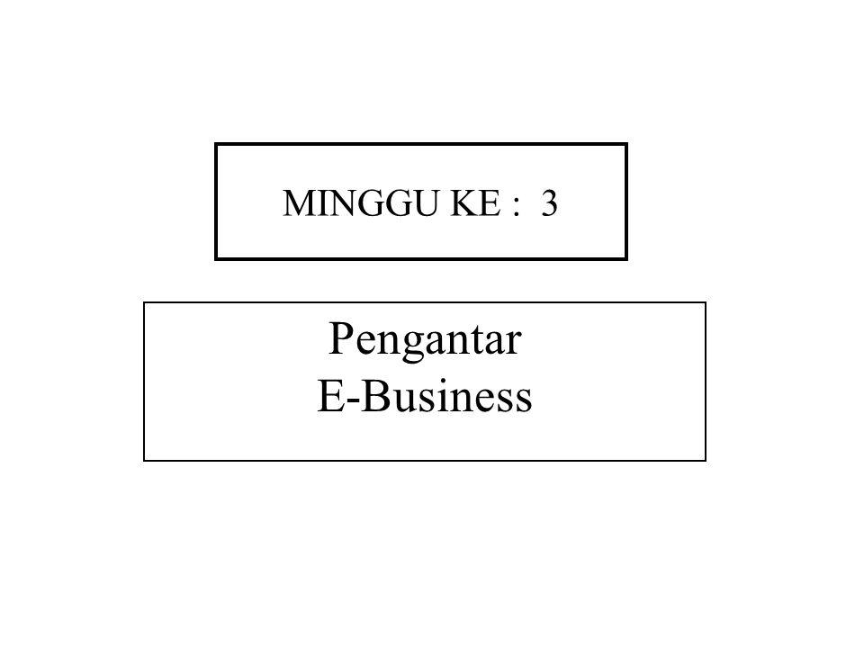 Pendahuluan: E-Business E-business untuk merujuk pada seluruh penggunaan tingkat lanjut dalam teknologi informasi, khususnya teknologi jaringan dan komunikasi, untuk meningkatkan cara organisasi melakukan seluruh proses bisnisnya.