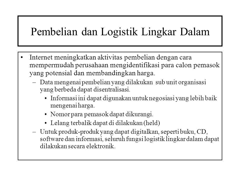 Pembelian dan Logistik Lingkar Dalam Internet meningkatkan aktivitas pembelian dengan cara mempermudah perusahaan mengidentifikasi para calon pemasok