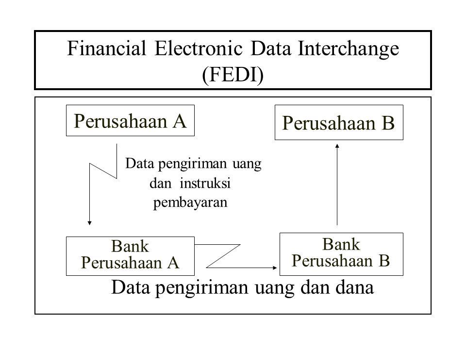 Financial Electronic Data Interchange (FEDI) Bank Perusahaan A Bank Perusahaan B Perusahaan A Perusahaan B Data pengiriman uang dan instruksi pembayar