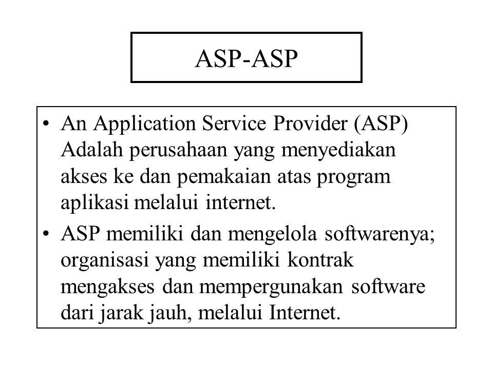 ASP-ASP An Application Service Provider (ASP) Adalah perusahaan yang menyediakan akses ke dan pemakaian atas program aplikasi melalui internet. ASP me