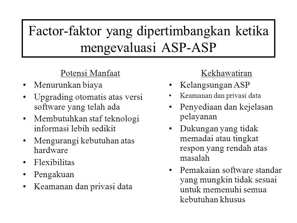 Factor-faktor yang dipertimbangkan ketika mengevaluasi ASP-ASP Potensi Manfaat Menurunkan biaya Upgrading otomatis atas versi software yang telah ada
