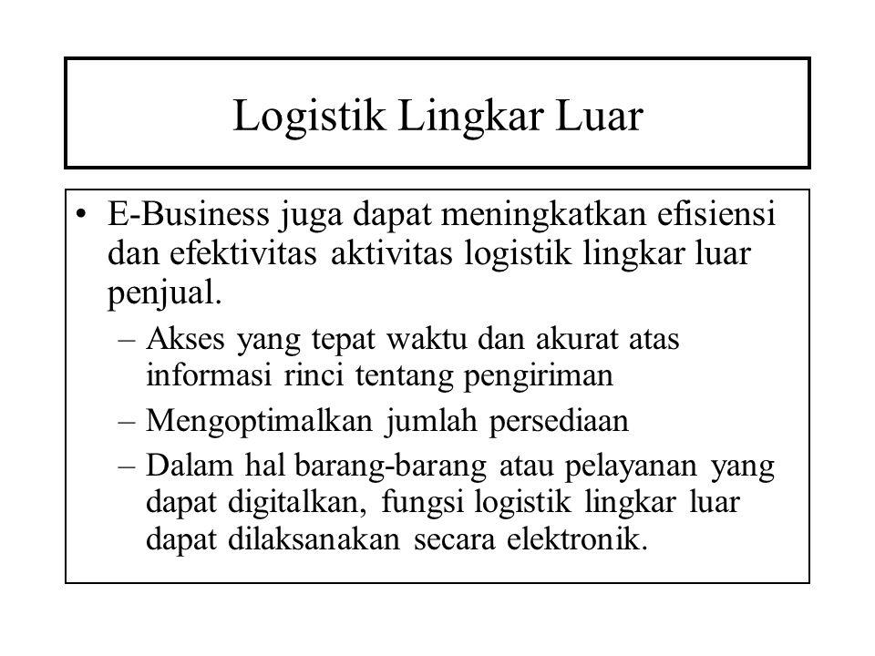 Logistik Lingkar Luar E-Business juga dapat meningkatkan efisiensi dan efektivitas aktivitas logistik lingkar luar penjual. –Akses yang tepat waktu da