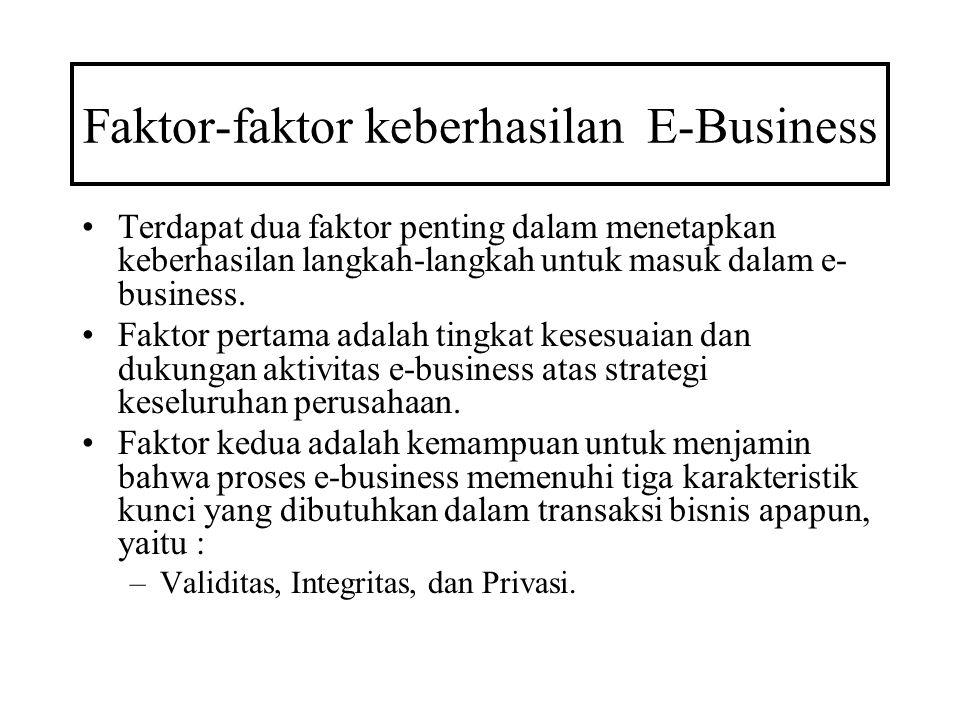 Faktor-faktor keberhasilan E-Business Terdapat dua faktor penting dalam menetapkan keberhasilan langkah-langkah untuk masuk dalam e- business. Faktor
