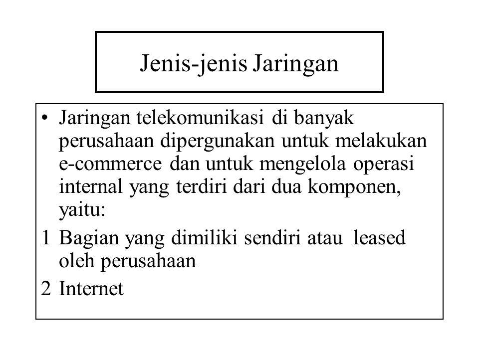 Jenis-jenis Jaringan Jaringan telekomunikasi di banyak perusahaan dipergunakan untuk melakukan e-commerce dan untuk mengelola operasi internal yang te