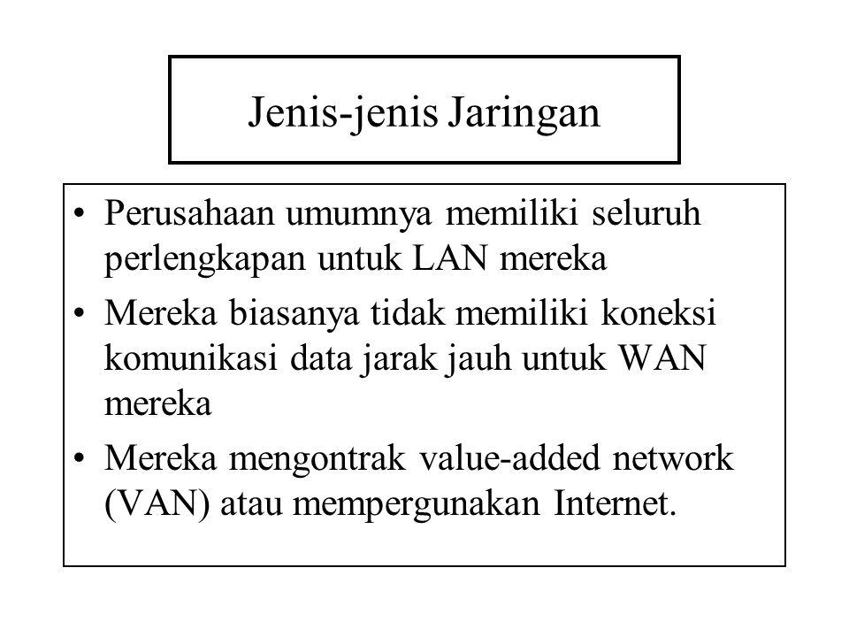 Jenis-jenis Jaringan Perusahaan umumnya memiliki seluruh perlengkapan untuk LAN mereka Mereka biasanya tidak memiliki koneksi komunikasi data jarak ja
