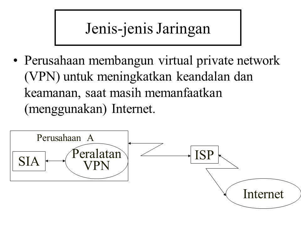 Jenis-jenis Jaringan Perusahaan A SIA Peralatan VPN ISP Internet Perusahaan membangun virtual private network (VPN) untuk meningkatkan keandalan dan k