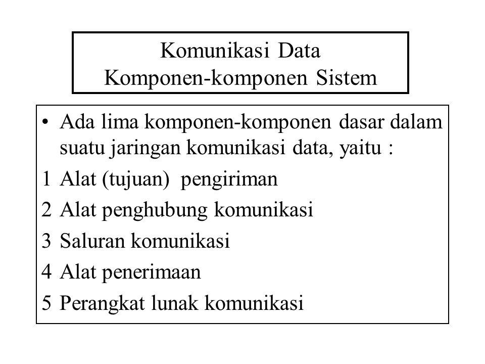 Komunikasi Data Komponen-komponen Sistem Ada lima komponen-komponen dasar dalam suatu jaringan komunikasi data, yaitu : 1Alat (tujuan) pengiriman 2Ala