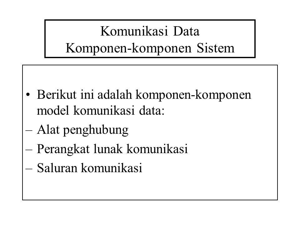 Komunikasi Data Komponen-komponen Sistem Berikut ini adalah komponen-komponen model komunikasi data: –Alat penghubung –Perangkat lunak komunikasi –Sal