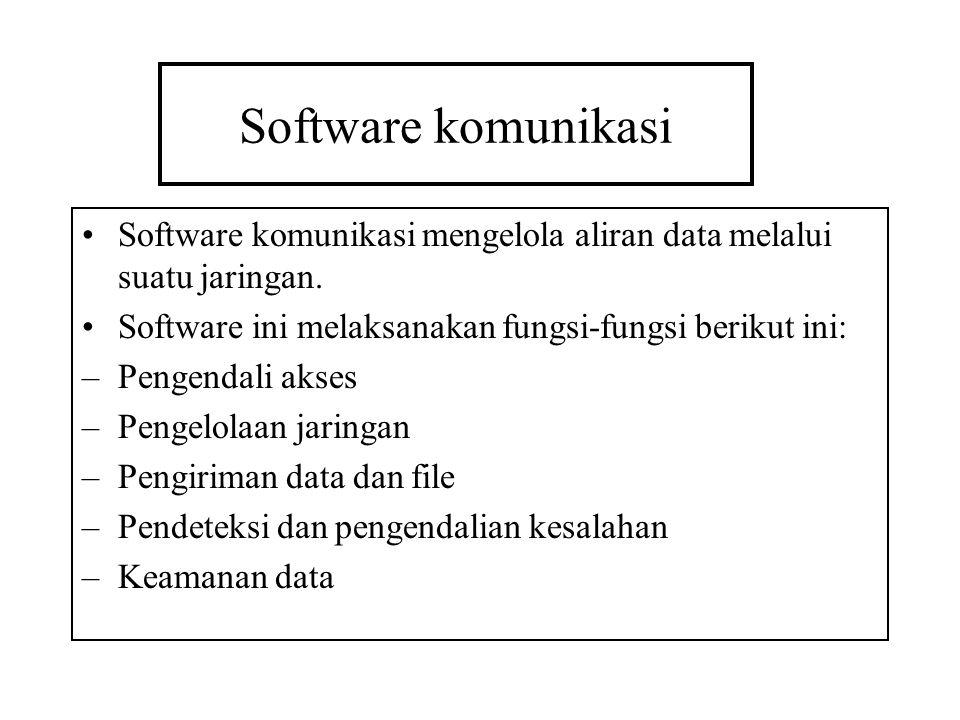 Software komunikasi Software komunikasi mengelola aliran data melalui suatu jaringan. Software ini melaksanakan fungsi-fungsi berikut ini: –Pengendali