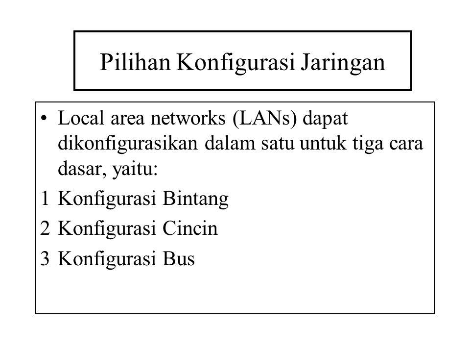 Pilihan Konfigurasi Jaringan Local area networks (LANs) dapat dikonfigurasikan dalam satu untuk tiga cara dasar, yaitu: 1Konfigurasi Bintang 2Konfigur