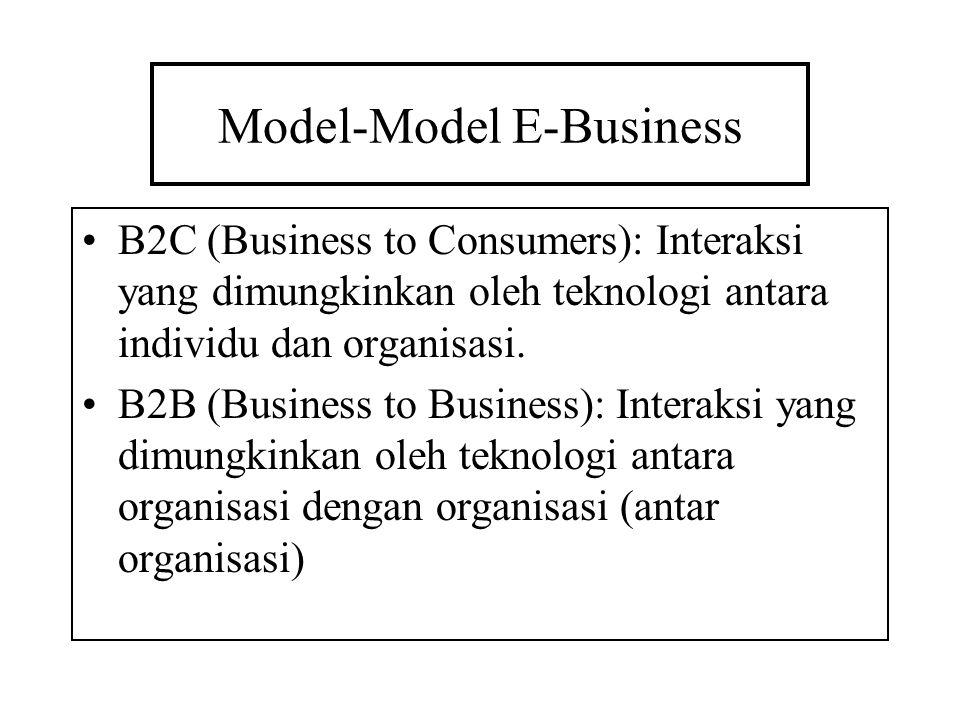 Kategori-Kategori E-Business Jenis E-BusinessKarakteristik B2C (Business to Consumers Antara organisasi dengan perorangan Nilai uang yang dilibatkan lebih kecil Transaksi tidak sering terjadi Secara relatif sederhana B2B (Business to Business): B2G (Business to government): B2E (Business to education): Antar organisasi Nilai uang yang dilibatkan lebih besar Hubungan yang kuat dan berkelanjutan Pemberian kredit oleh penjual ke pelanggan Lebih kompleks