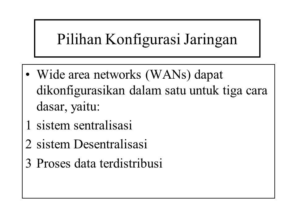 Pilihan Konfigurasi Jaringan Wide area networks (WANs) dapat dikonfigurasikan dalam satu untuk tiga cara dasar, yaitu: 1sistem sentralisasi 2sistem De