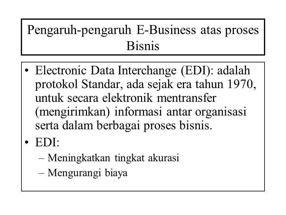 Pengaruh-pengaruh E-Business atas proses Bisnis Electronic Data Interchange (EDI): adalah protokol Standar, ada sejak era tahun 1970, untuk secara ele