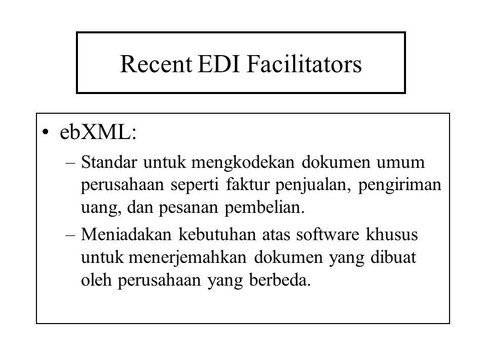 Recent EDI Facilitators ebXML: –Standar untuk mengkodekan dokumen umum perusahaan seperti faktur penjualan, pengiriman uang, dan pesanan pembelian. –M